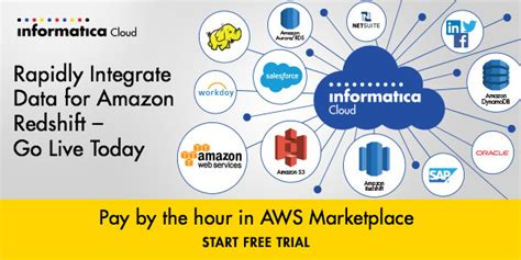 informatica cloud hourly pricing on aws marketplace