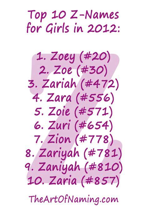 top   names  girls   babynames names