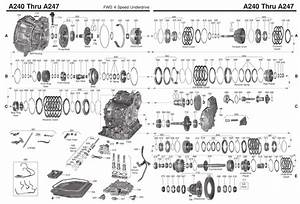 Transmission Repair Manuals A140 - A240