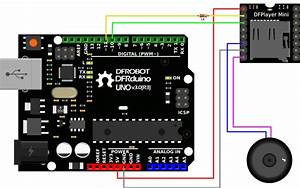 Dfplayer Mini Sku Dfr0299