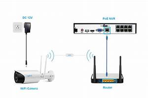 How To Add Reolink Ip Cameras To Reolink Poe Nvr