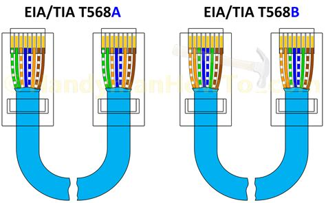 Cate Cat Ethernet Cable Wiring Diagram