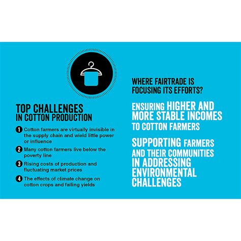The community coffee promo codes currently available end when community coffee set the coupon expiration date. Fact Sheet - Cotton - Fairtrade Canada