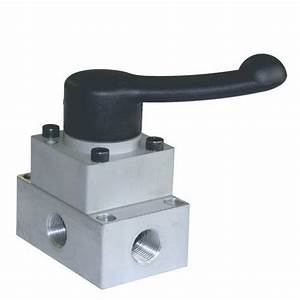Rotary Hydraulic Directional Control Valve
