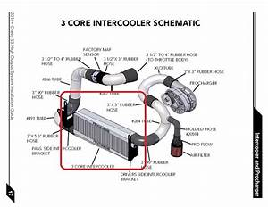 Ati Aigs1a Chevy Ss 3 Core Intercooler