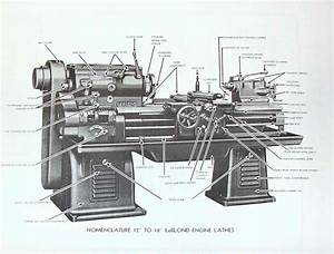 "LEBLOND 12""14""16""18"" Engine Metal Lathe Operator Parts"