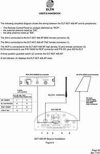 Elta Adt406 Elt 406 Mhz  Emergency Locator Transmitter