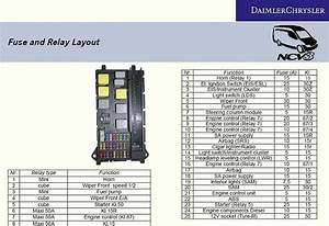 2003 Mercede S430 Fuse Diagram