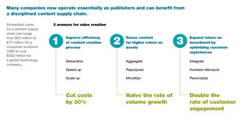 digital marketing caign four ways to get more value from digital marketing mckinsey