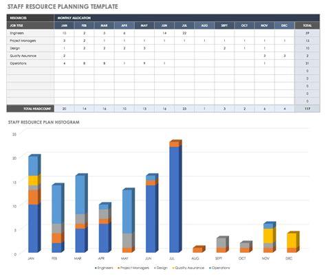 resource planning templates smartsheet