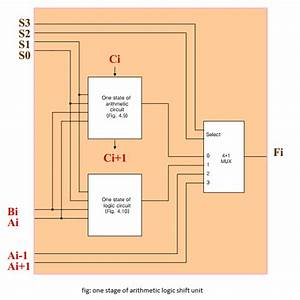 Question Answers  Explain Arithmetic Logic Shift Unit