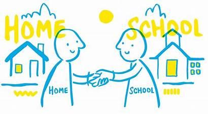 Partnership Build Parent Teacher Between Medium Strong