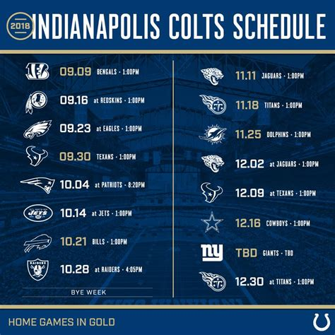 No Automatic Alt Text Available Indianapolis Colts Home
