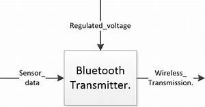 4 4 Bluetooth Transmitter