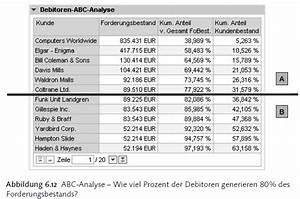 Kosten Nutzen Rechnung : beispiel olap analyse ~ Lizthompson.info Haus und Dekorationen