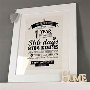 unique paper anniversary gifts 1st gettingpersonalcouk With one year wedding anniversary gift ideas