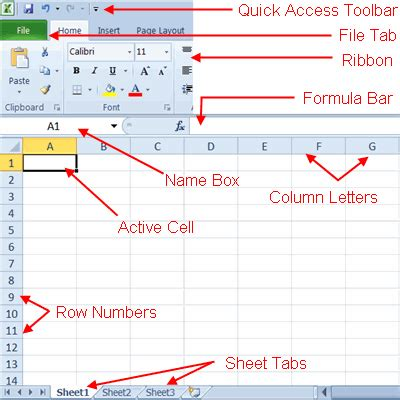 Microsoft 2010 Word Labeled Diagram by What Are The Different Parts Of The Excel Screen Parts