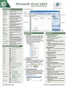 Microsoft Excel Formulas Cheat Sheet