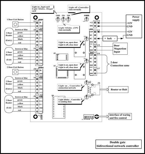 Collection Access Control Card Reader Wiring Diagram