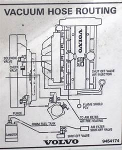 98 S70 N  A Vacuum Diagram