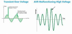 Over Voltage Protection Working Principle 59