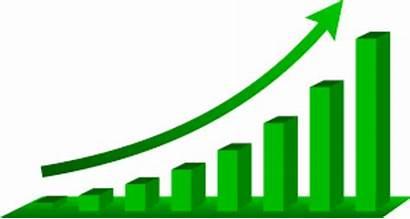 Graph Retention Data Cost Customer Pick Improvement