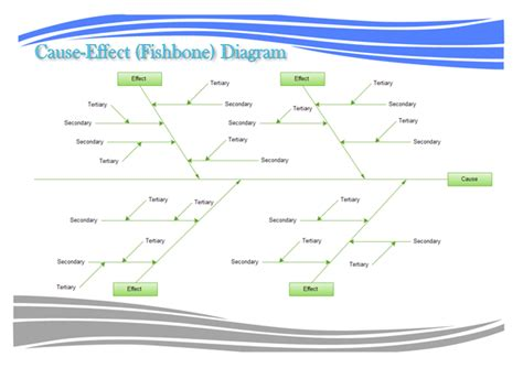 cause and effect diagram template cause and effect diagram software free exle templates