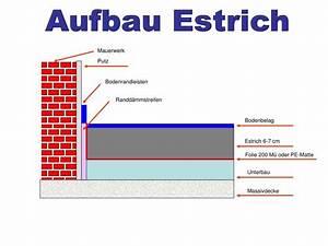 Fußbodenheizung Estrich Aufbau : ppt aufbau estrich powerpoint presentation id 6162710 ~ Michelbontemps.com Haus und Dekorationen