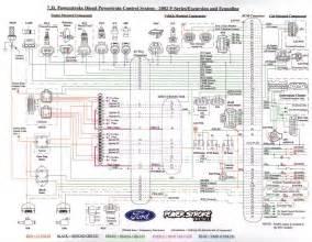 similiar 2005 f250 radio wiring diagram keywords 1986 ford f 250 wiring diagram f wiring harness wiring diagram images