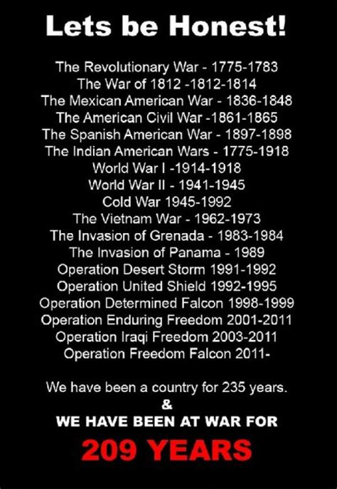 How Many Years Of Should Be Listed On A Resume by Image Otd How Many Years Has The Usa Been At War For