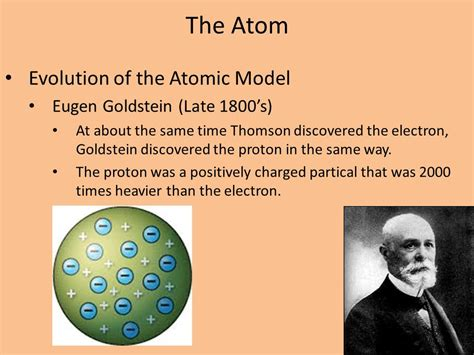 Chapter 4 – The Atom Evolution of the Atomic Model