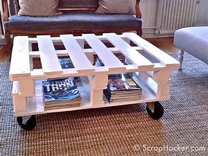 Diy pallet coffee table tutorial for Homemade furniture instructions