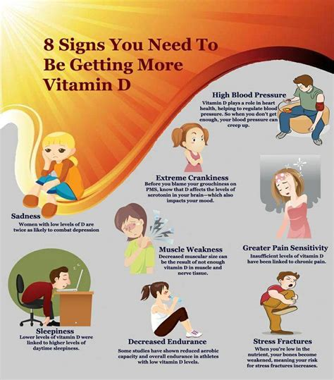 10 Worst Diseases With Symptoms Of Vitamin D Deficiency. Crew Decals. Elderly Infographic Signs Of Stroke. Counting Stickers. Destiny 2 Logo. Hitam Signs. Wedding Reception Signs Of Stroke. Silverton Decals. Interchangeable Signs