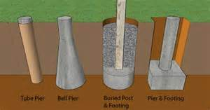 how to build a deck footings foundations decks com