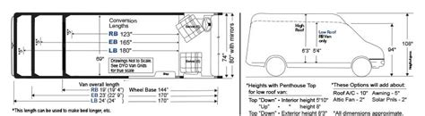 We would like to show you a description here but the site won't. Van Dimensions & Van Comparions + Sprinter + Transit + ProMaster