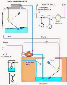 plano electrico de una casa esquemas electricos plano el 233 ctrico planos y