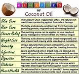 Coconut Oil Benefits Pictures