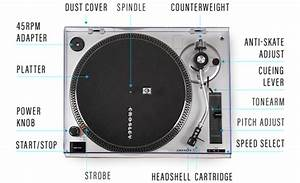 The Science Of Turntables