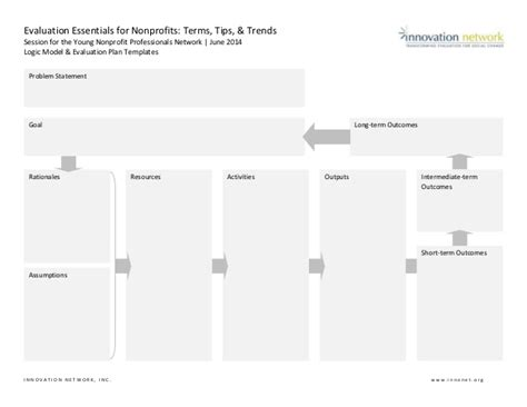 logic templates logic model evaluation plan templates