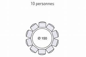 Table Ronde 8 Personnes : cuisine ou salle manger quel espace pr voir pour une table c t maison ~ Teatrodelosmanantiales.com Idées de Décoration