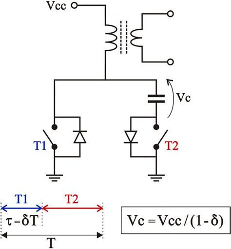 The Basic Active Clamping Circuit For Driving Pulse
