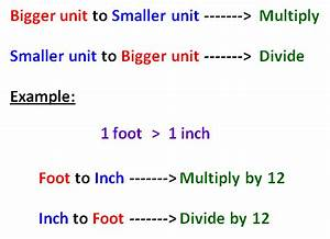 Inches Into Feet Conversion Chart Customary Units Of Length