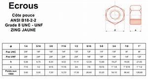 5 11 En M : ecrou hu 5 8 11 unc grade 8 acier brut vis am ricaines ~ Dailycaller-alerts.com Idées de Décoration