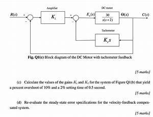 Sb 6348  Electric Motor Diagram Diagram Of The Motor