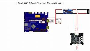 Duet 2 Wifi Wiring Diagram