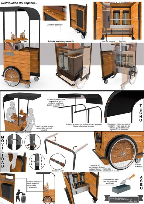 We have to take care of our best friends. In Situ coffee cart on Behance   Carrito de crepas, Carrito de helados, Diseño carrito de comida