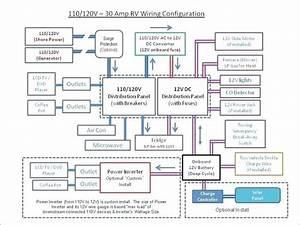 Image Result For Campervan Electrical Wiring Diagram