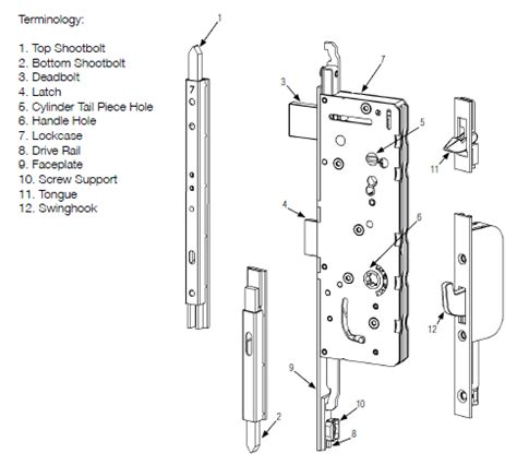 hard  find obsolete rare  door parts mortise locks muti point lock parts truth window