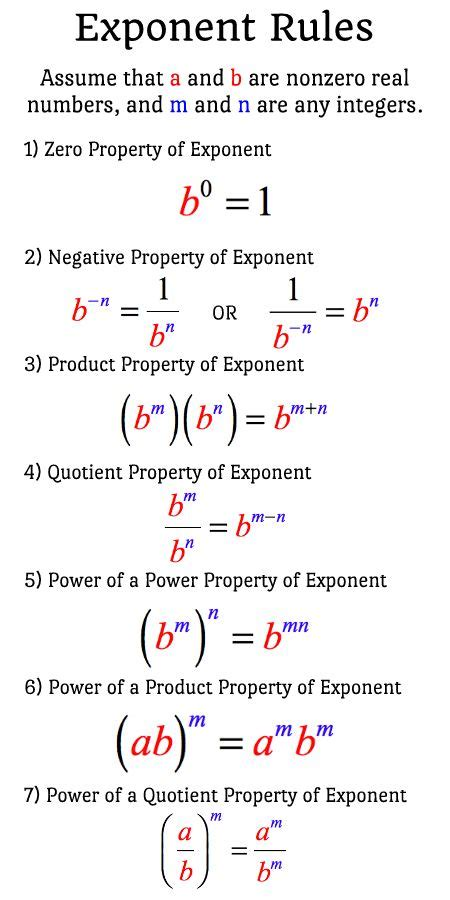 list    exponent rules studying math