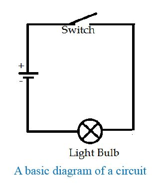 Brief Introduction Circuits Electricaleasy